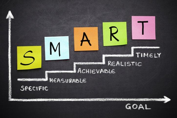 smart-methode