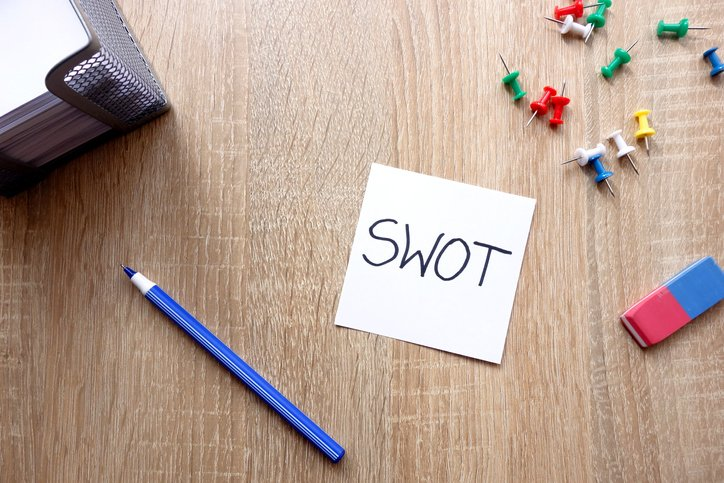 swot analysis strenghts weaknesses opportunities threats business concept